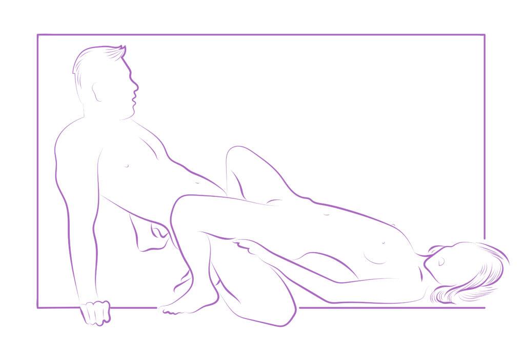 Rampen - guide til sexstillinger